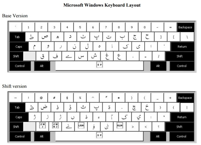 default microsoft urdu keyboard