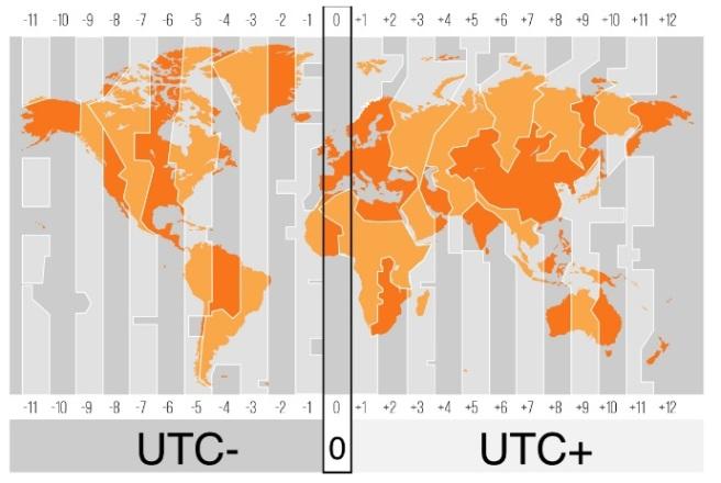 utc global world time zone